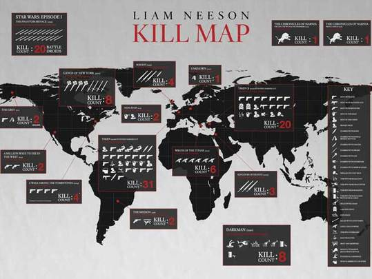 Universal has released the Liam Neeson Kill Map, which tracks every one of Neeson's victims in his action movie career.