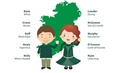 Thumb_ancestry_irish_surnames_names