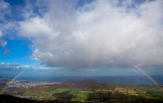 Thumb_ireland-clouds-rainbow-weather