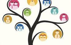 Thumb_mi_genealogy_ancestry_family_history_getty